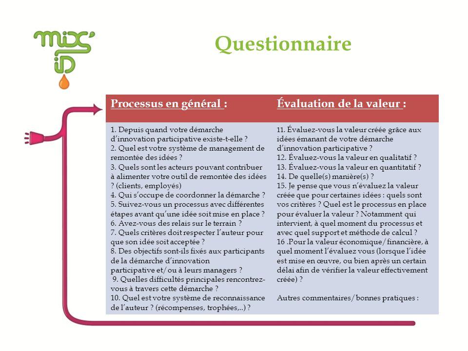 Questionnaire Processus en général :Évaluation de la valeur : 1. Depuis quand votre démarche dinnovation participative existe-t-elle ? 2. Quel est vot