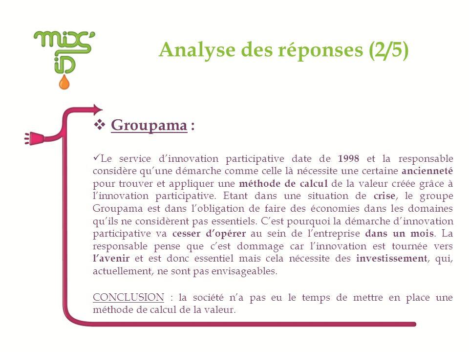 Analyse des réponses (2/5) Groupama : Le service dinnovation participative date de 1998 et la responsable considère quune démarche comme celle là néce