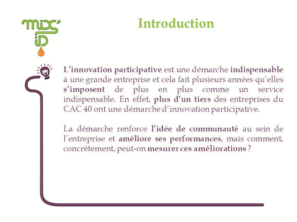 Introduction Linnovation participative est une démarche indispensable à une grande entreprise et cela fait plusieurs années quelles simposent de plus