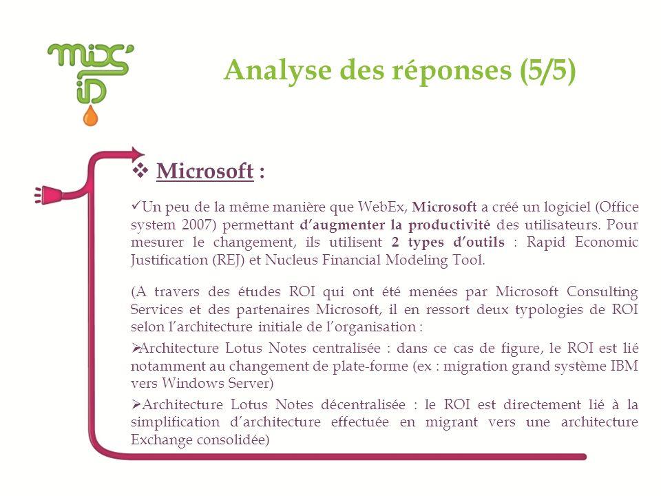 Analyse des réponses (5/5) Microsoft : Un peu de la même manière que WebEx, Microsoft a créé un logiciel (Office system 2007) permettant daugmenter la