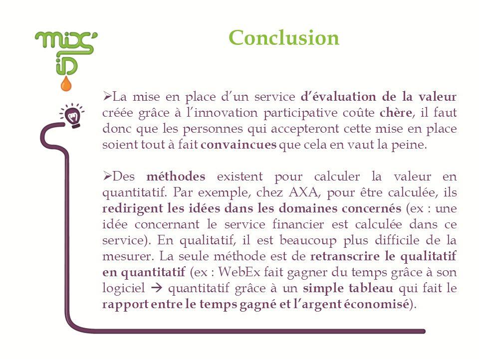 Conclusion La mise en place dun service dévaluation de la valeur créée grâce à linnovation participative coûte chère, il faut donc que les personnes q
