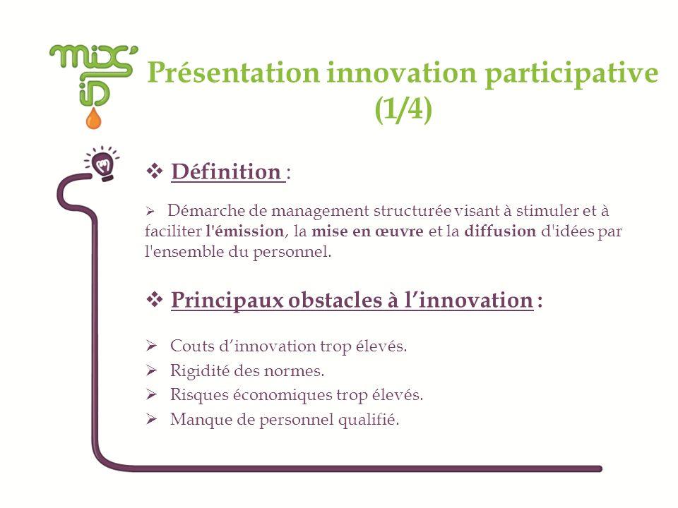 Présentation innovation participative (1/4) Définition : Démarche de management structurée visant à stimuler et à faciliter l'émission, la mise en œuv