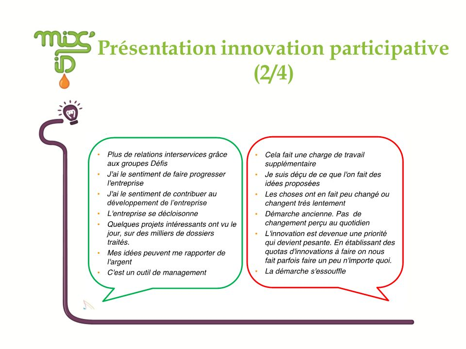 Présentation innovation participative (3/4) Domaines améliorés grâce à linnovation participative :