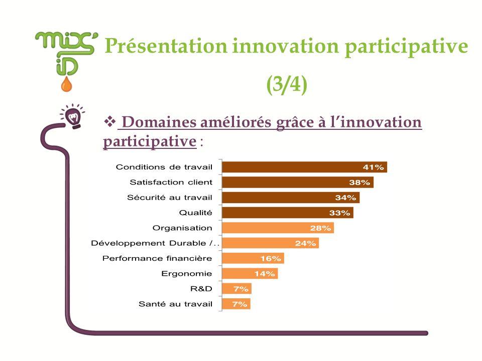 Présentation innovation participative (4/4) Des managers plus ou moins acteurs :