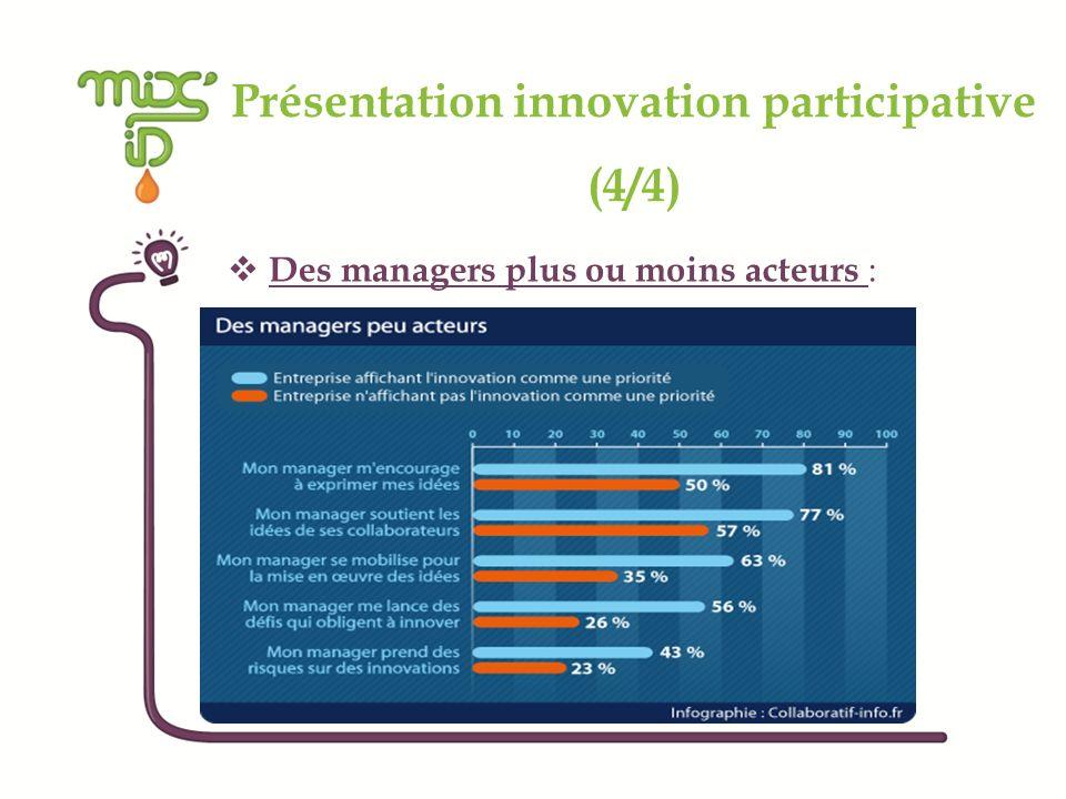 Analyse des réponses (3/5) Muriel Garcia (présidente Innovacteurs) : Elle affirme que « dans le secteur industriel, il est plus facile dévaluer les gains réalisés grâce à linnovation participative.