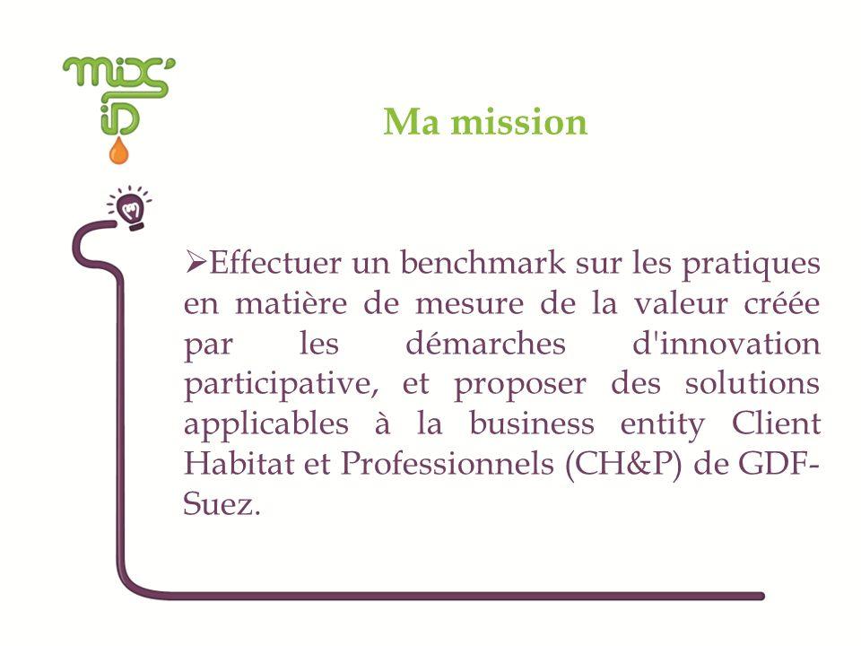 Ma mission Effectuer un benchmark sur les pratiques en matière de mesure de la valeur créée par les démarches d'innovation participative, et proposer