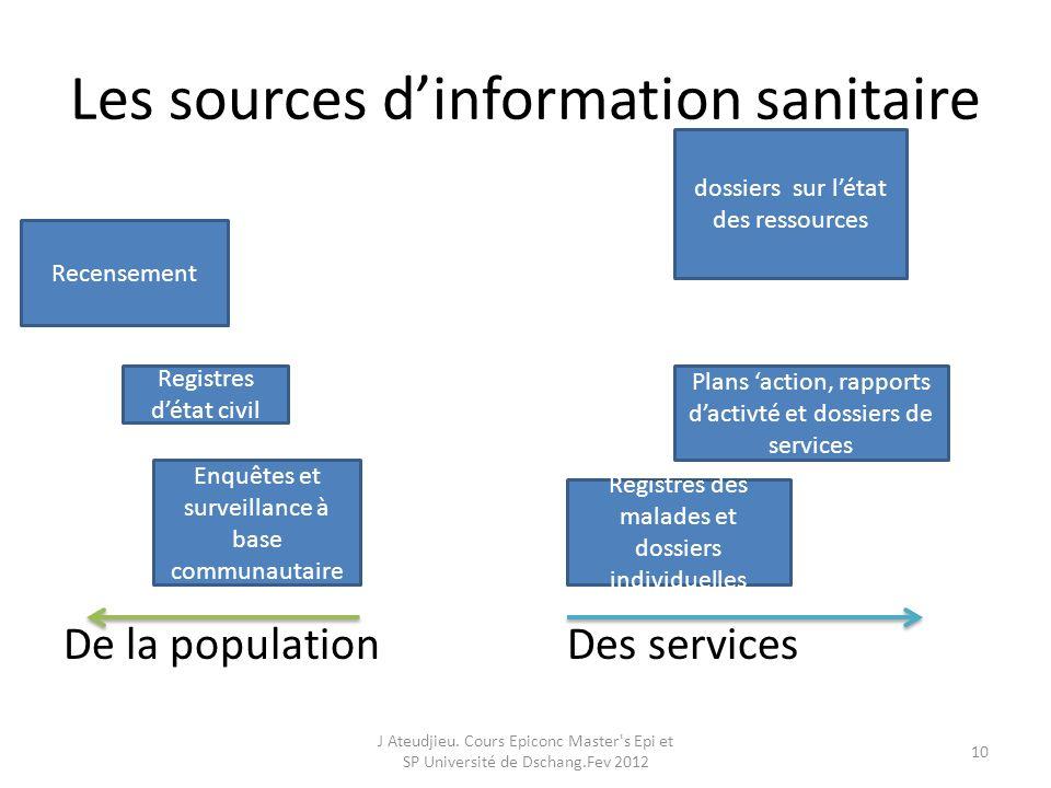 Les sources dinformation sanitaire De la population Des services J Ateudjieu.