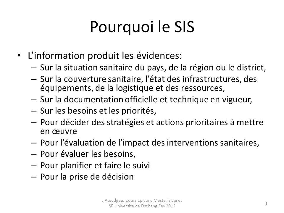 Le SIS dans le système de santé Population Gouvernance Information sanitaire Financement du système de santé Offre de service Ressources humaines Les médicaments et la technologie sanitaires J Ateudjieu.