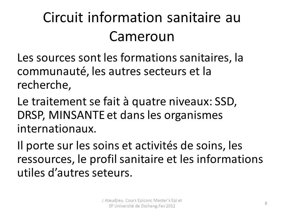 Circuit information sanitaire au Cameroun Les sources sont les formations sanitaires, la communauté, les autres secteurs et la recherche, Le traitement se fait à quatre niveaux: SSD, DRSP, MINSANTE et dans les organismes internationaux.