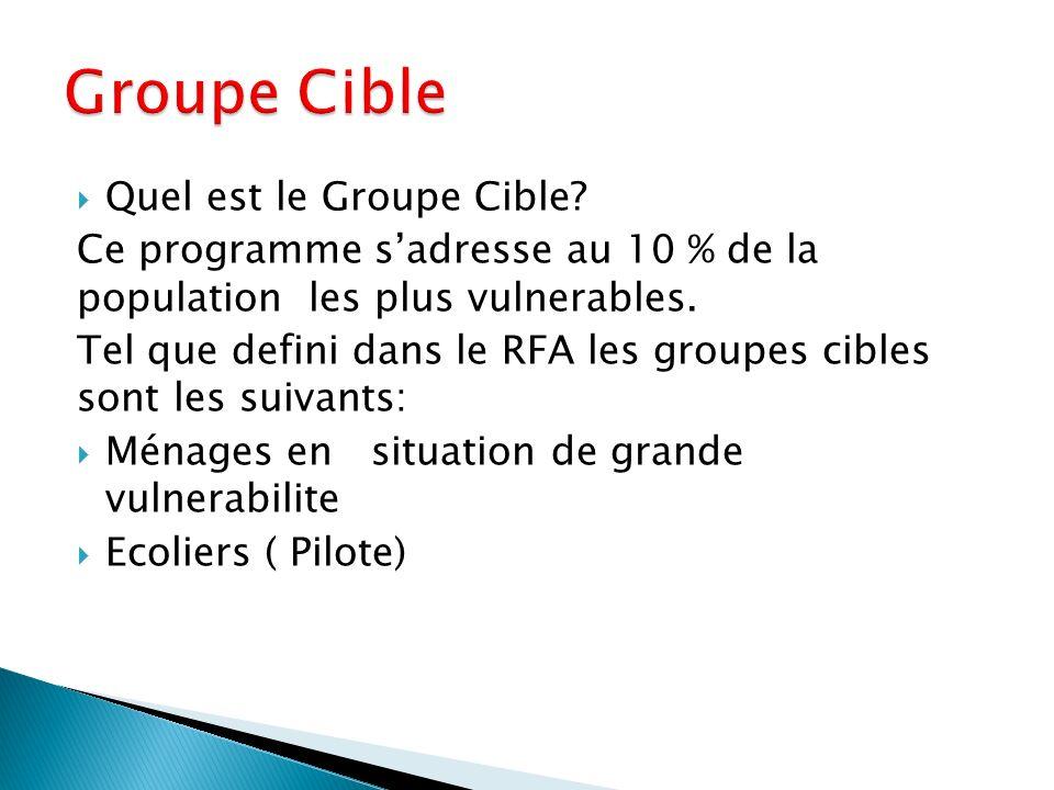 Quel est le Groupe Cible? Ce programme sadresse au 10 % de la population les plus vulnerables. Tel que defini dans le RFA les groupes cibles sont les