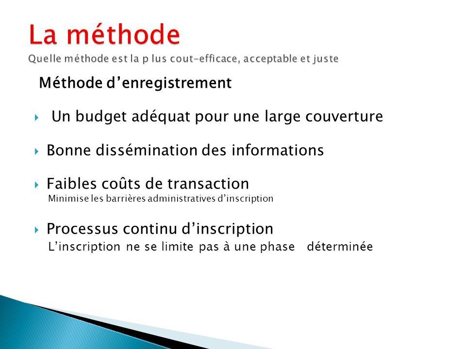 Méthode denregistrement Un budget adéquat pour une large couverture Bonne dissémination des informations Faibles coûts de transaction Minimise les bar