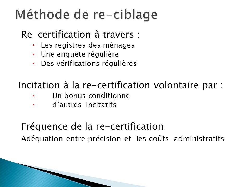 Re-certification à travers : Les registres des ménages Une enquête régulière Des vérifications régulières Incitation à la re-certification volontaire