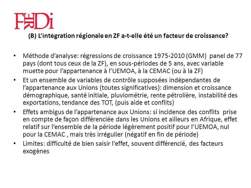 (B) Lintégration régionale en ZF a-t-elle été un facteur de croissance.