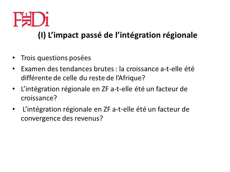 (I) Limpact passé de lintégration régionale Trois questions posées Examen des tendances brutes : la croissance a-t-elle été différente de celle du reste de lAfrique.