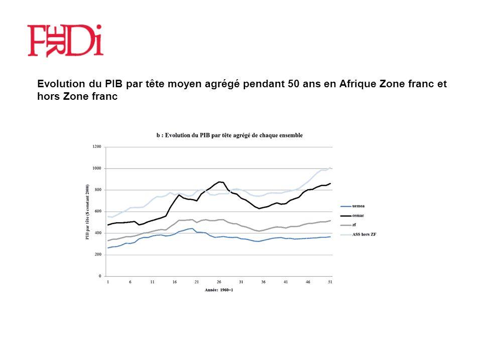 Evolution du PIB par tête moyen agrégé pendant 50 ans en Afrique Zone franc et hors Zone franc