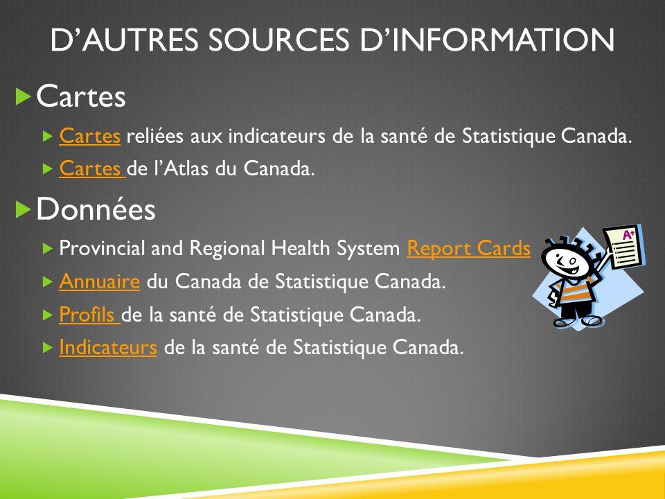DAUTRES SOURCES DINFORMATION Cartes Cartes reliées aux indicateurs de la santé de Statistique Canada. Cartes Cartes de lAtlas du Canada. Cartes Donnée