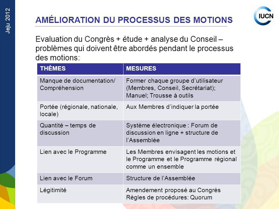 Jeju 2012 Evaluation du Congrès + étude + analyse du Conseil – problèmes qui doivent être abordés pendant le processus des motions: THÈMESMESURES Manq