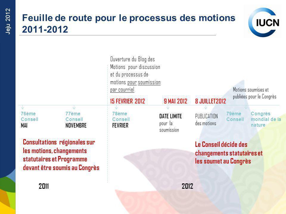 Jeju 2012 Feuille de route pour le processus des motions 2011-2012 76ème Conseil MAI 77ème Conseil NOVEMBRE 78ème Conseil FEVRIER 79ème Conseil 201120