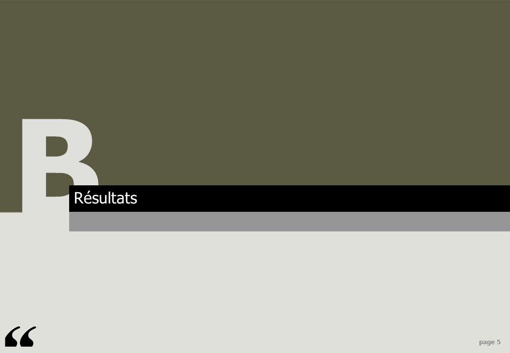 Le baromètre CLAI / Metro / LCI du changement dans laction politique / Mai 2013page 26 Le palmarès de laction gouvernementale Satisfaction détaillée – Détail selon le sexe et lâge (2/2) Q : Êtes-vous très satisfait, assez satisfait, assez mécontent ou très mécontent de laction de … comme ministre de … .