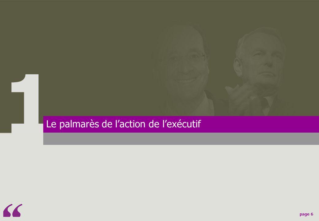 Le baromètre CLAI / Metro / LCI du changement dans laction politique / Mai 2013page 17 La perception du changement Q : Diriez-vous que depuis l élection de François Hollande, les choses changent en France .