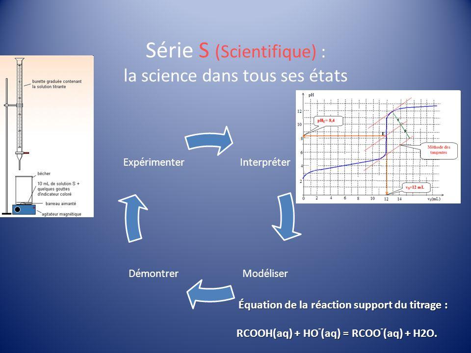 Série S (Scientifique) : la science dans tous ses états Interpréter ModéliserDémontrer Expérimenter Équation de la réaction support du titrage : RCOOH(aq) + HO - (aq) = RCOO - (aq) + H2O.
