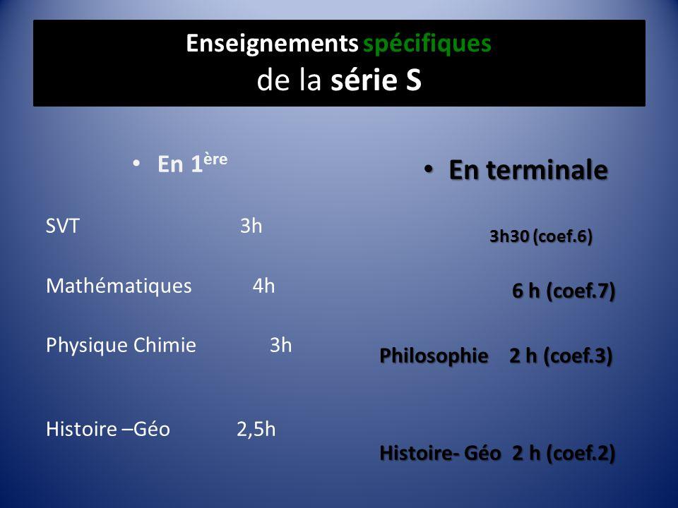 Enseignements spécifiques de la série S En 1 ère SVT 3h Mathématiques 4h Physique Chimie 3h Histoire –Géo 2,5h En terminale En terminale 3h30 (coef.6) 3h30 (coef.6) 6 h (coef.7) 6 h (coef.7) Philosophie 2 h (coef.3) Histoire- Géo 2 h (coef.2)