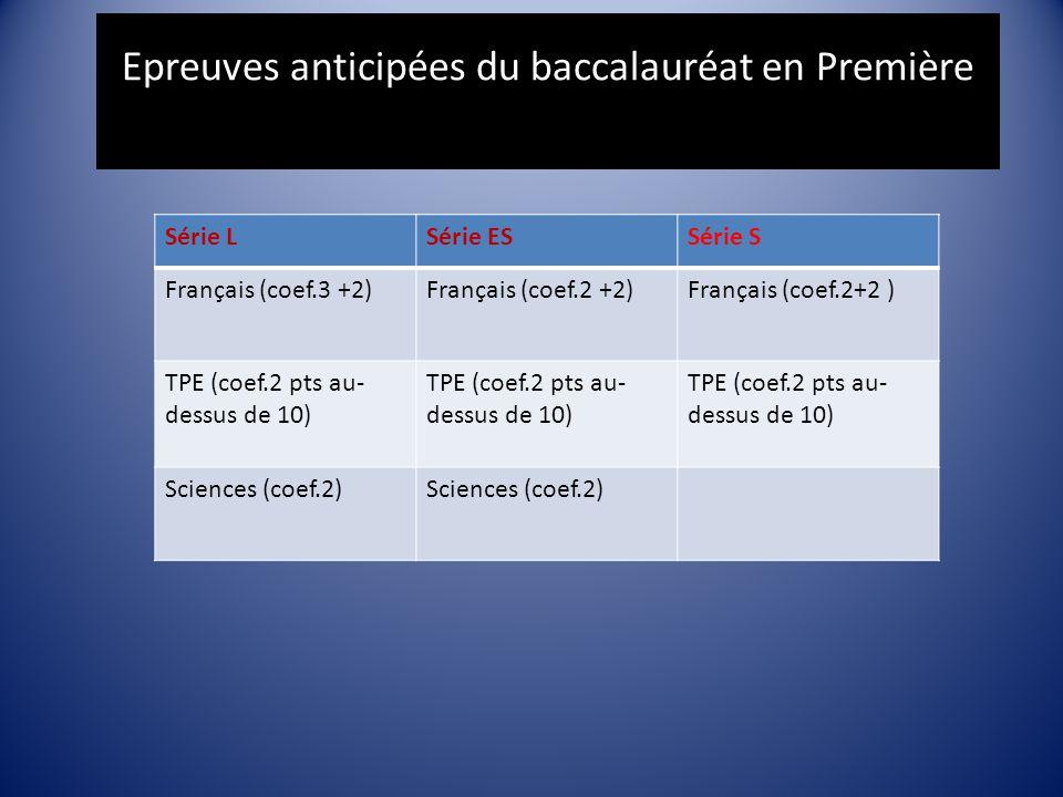 Epreuves anticipées du baccalauréat en Première Série LSérie ESSérie S Français (coef.3 +2)Français (coef.2 +2) TPE (coef.2 pts au- dessus de 10) Sciences (coef.2)