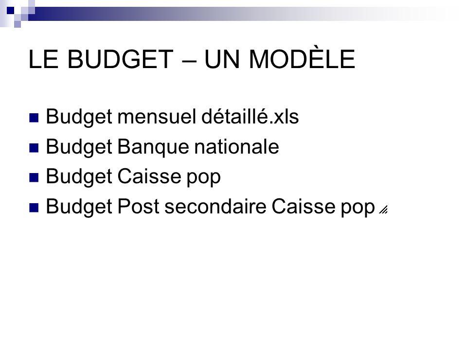 LE BUDGET – UN MODÈLE Budget mensuel détaillé.xls Budget Banque nationale Budget Caisse pop Budget Post secondaire Caisse pop