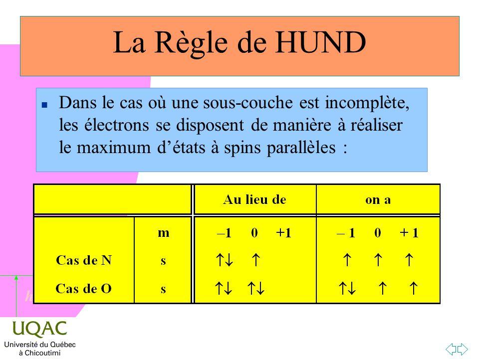 h La Règle de HUND n Dans le cas où une sous-couche est incomplète, les électrons se disposent de manière à réaliser le maximum détats à spins parallèles :