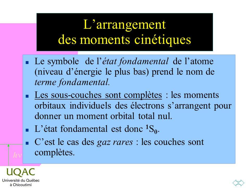 h n Le symbole de létat fondamental de latome (niveau dénergie le plus bas) prend le nom de terme fondamental.