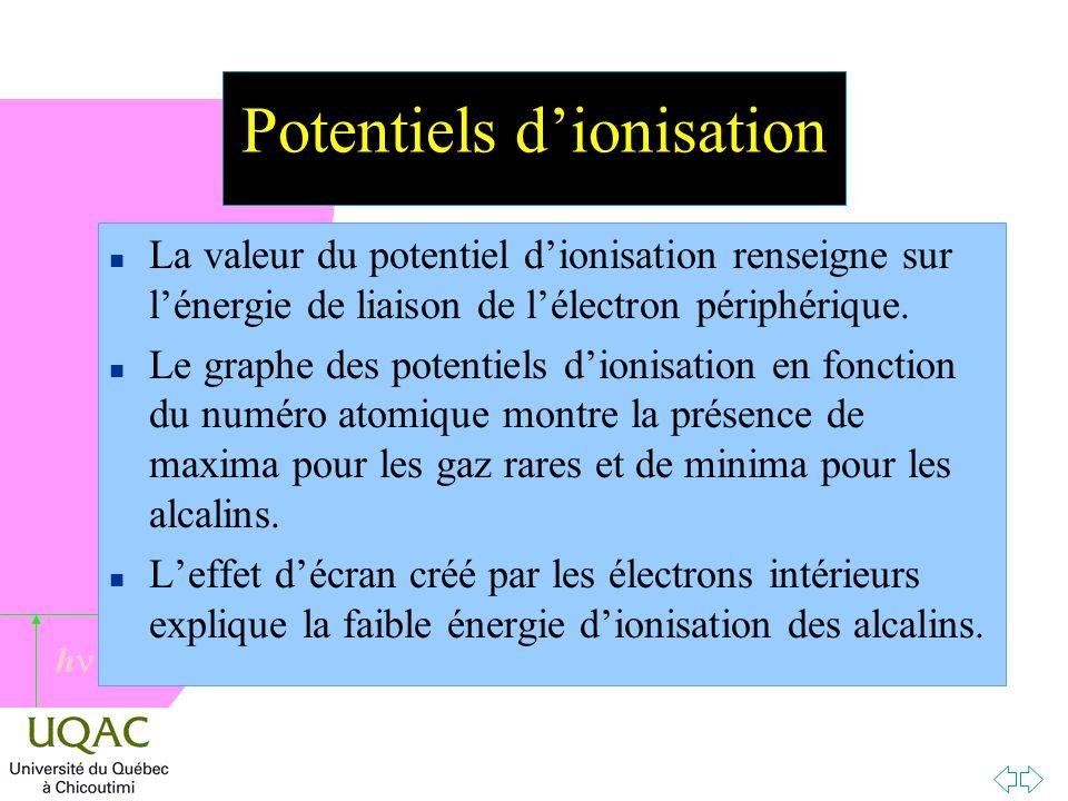 h Potentiels dionisation n La valeur du potentiel dionisation renseigne sur lénergie de liaison de lélectron périphérique.