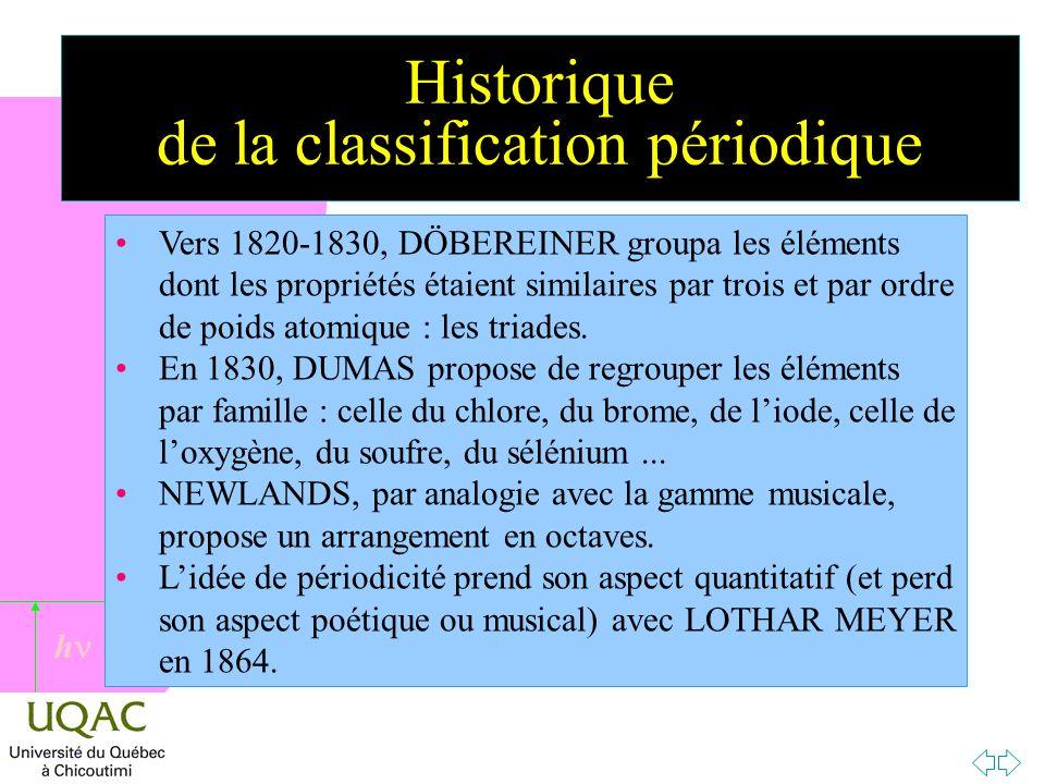 h Historique de la classification périodique Vers 1820-1830, DÖBEREINER groupa les éléments dont les propriétés étaient similaires par trois et par ordre de poids atomique : les triades.
