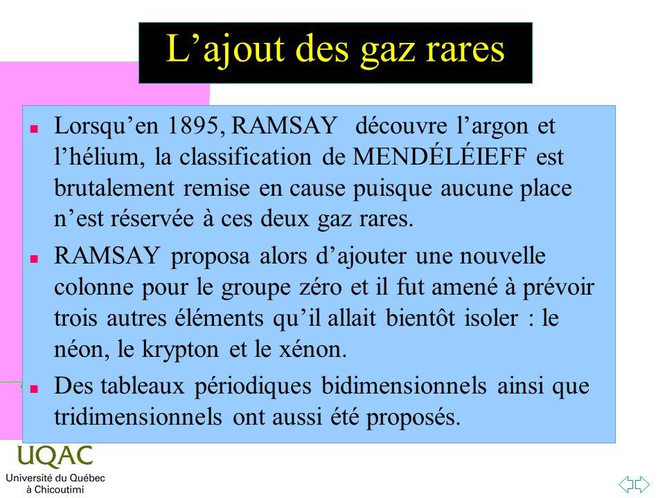 h Lajout des gaz rares n Lorsquen 1895, RAMSAY découvre largon et lhélium, la classification de MENDÉLÉIEFF est brutalement remise en cause puisque aucune place nest réservée à ces deux gaz rares.