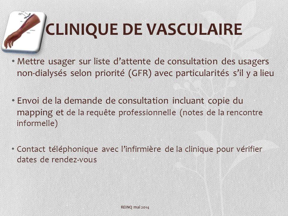 CLINIQUE DE VASCULAIRE Mettre usager sur liste dattente de consultation des usagers non-dialysés selon priorité (GFR) avec particularités sil y a lieu Envoi de la demande de consultation incluant copie du mapping et de la requête professionnelle (notes de la rencontre informelle) Contact téléphonique avec linfirmière de la clinique pour vérifier dates de rendez-vous REINQ mai 2014