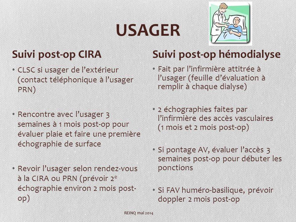 USAGER CLSC si usager de lextérieur (contact téléphonique à lusager PRN) Rencontre avec lusager 3 semaines à 1 mois post-op pour évaluer plaie et fair