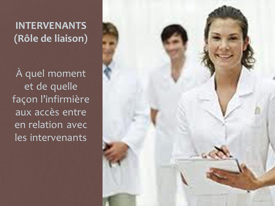 INTERVENANTS (Rôle de liaison) À quel moment et de quelle façon linfirmière aux accès entre en relation avec les intervenants REINQ mai 2014
