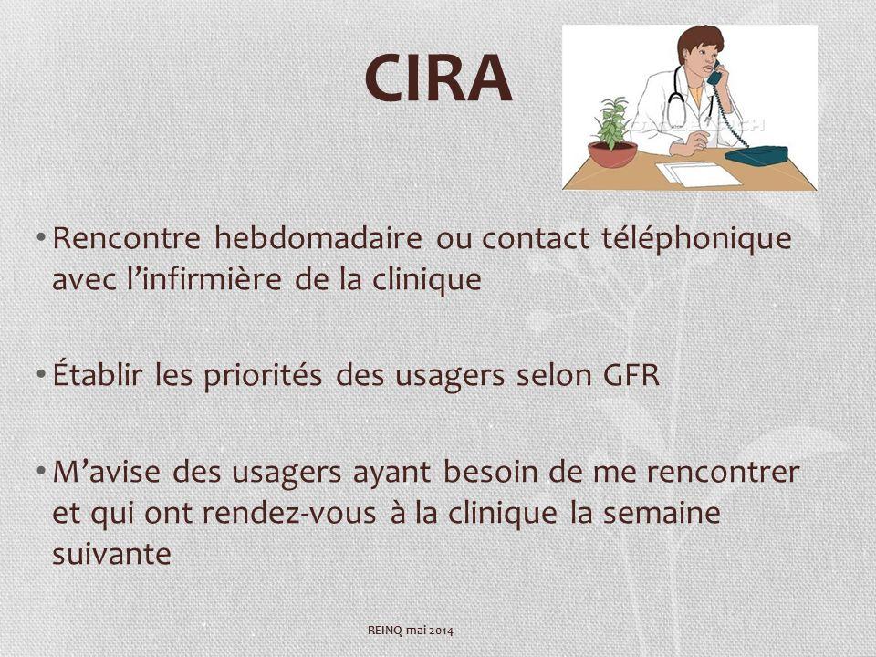 CIRA Rencontre hebdomadaire ou contact téléphonique avec linfirmière de la clinique Établir les priorités des usagers selon GFR Mavise des usagers ayant besoin de me rencontrer et qui ont rendez-vous à la clinique la semaine suivante REINQ mai 2014