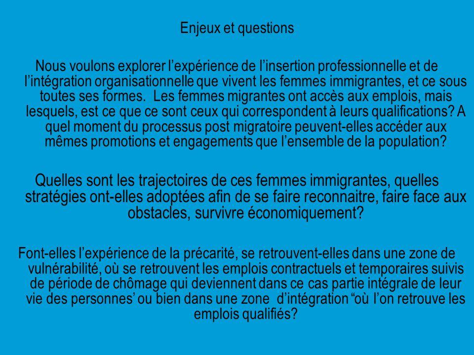 Enjeux et questions Nous voulons explorer lexpérience de linsertion professionnelle et de lintégration organisationnelle que vivent les femmes immigra