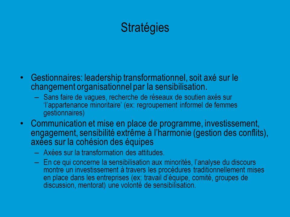 Stratégies Gestionnaires: leadership transformationnel, soit axé sur le changement organisationnel par la sensibilisation. – Sans faire de vagues, rec