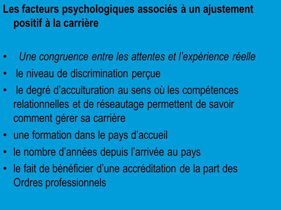 Les facteurs psychologiques associés à un ajustement positif à la carrière Une congruence entre les attentes et lexpérience réelle le niveau de discri