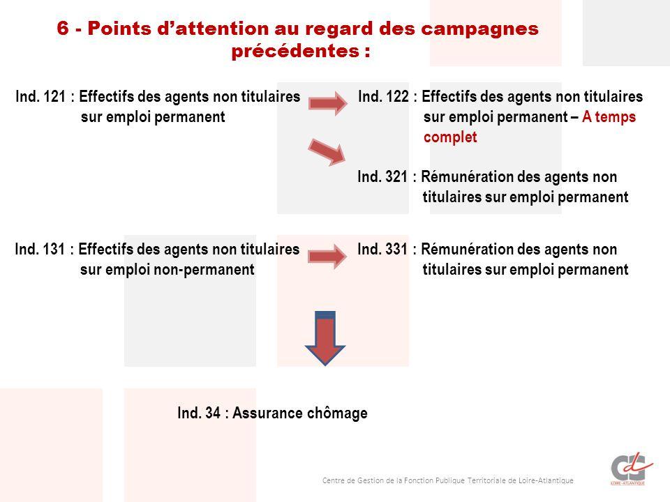 Centre de Gestion de la Fonction Publique Territoriale de Loire-Atlantique 6 - Points dattention au regard des campagnes précédentes : Ind.