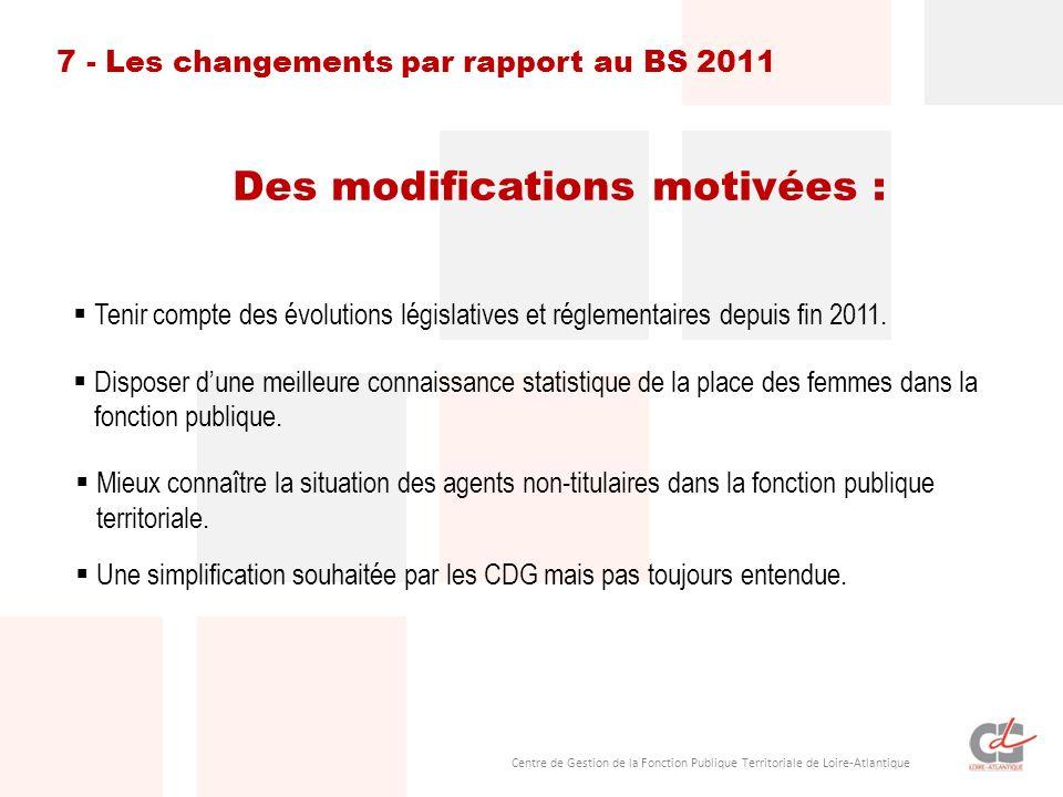 Centre de Gestion de la Fonction Publique Territoriale de Loire-Atlantique 7 - Les changements par rapport au BS 2011