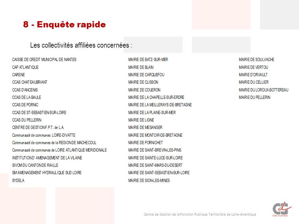 Centre de Gestion de la Fonction Publique Territoriale de Loire-Atlantique 8 - Enquête rapide Les collectivités affiliées concernées :