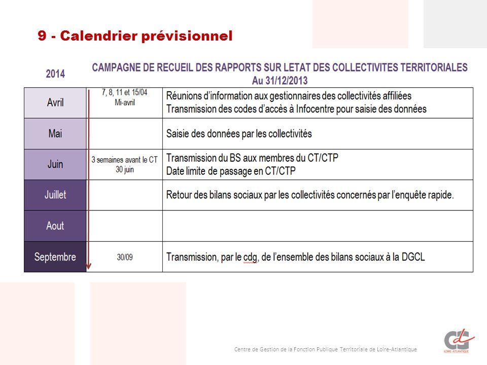 Centre de Gestion de la Fonction Publique Territoriale de Loire-Atlantique 9 - Calendrier prévisionnel