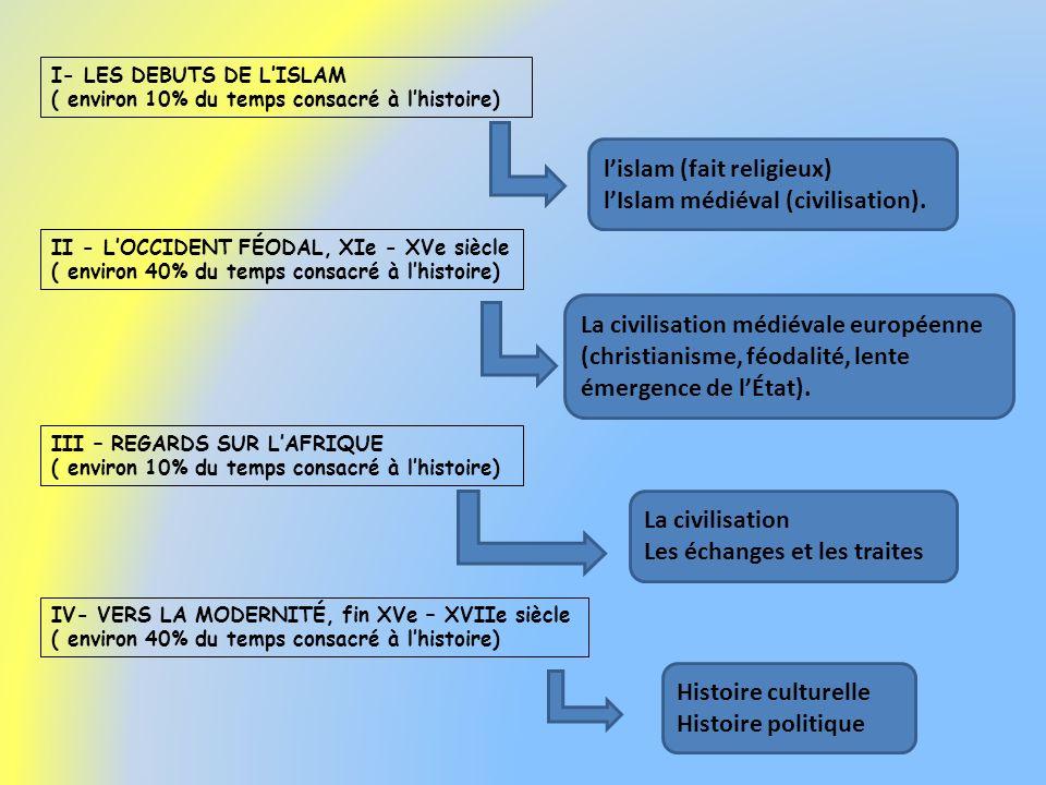 I- LES DEBUTS DE LISLAM ( environ 10% du temps consacré à lhistoire) II - LOCCIDENT FÉODAL, XIe - XVe siècle ( environ 40% du temps consacré à lhistoi