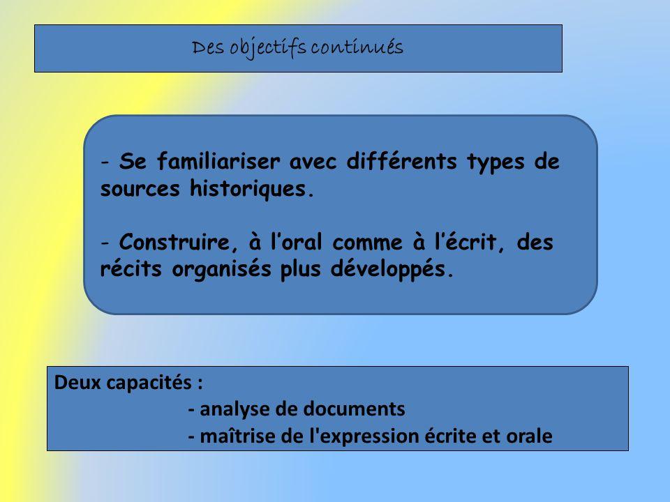 Des objectifs continués Deux capacités : - analyse de documents - maîtrise de l'expression écrite et orale - Se familiariser avec différents types de