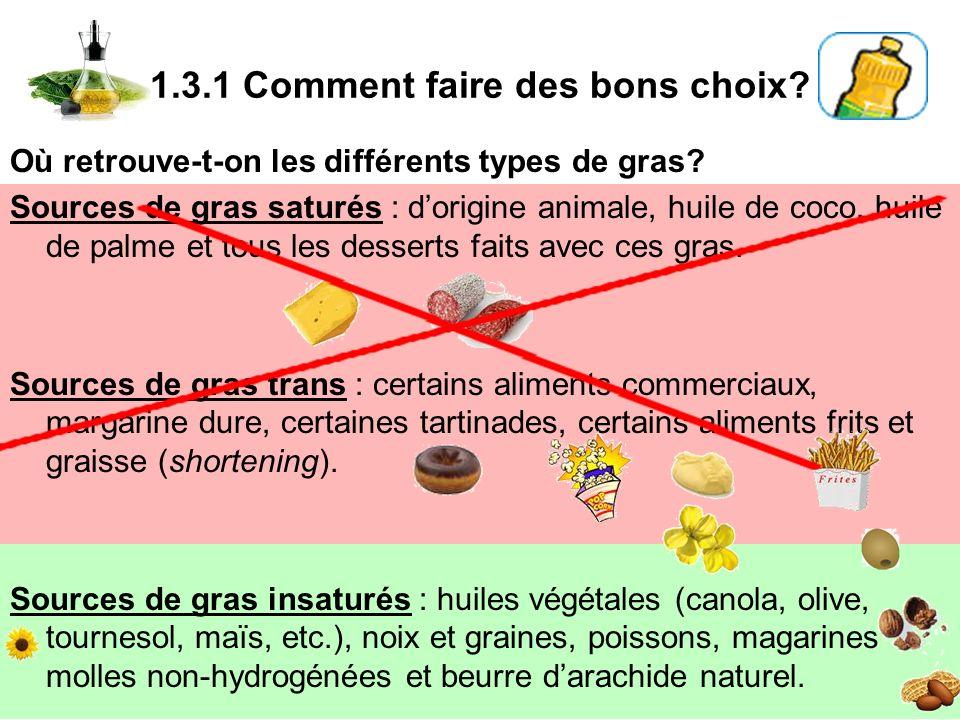 Où retrouve-t-on les différents types de gras.