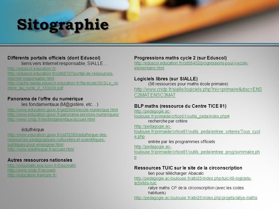 Sitographie Différents portails officiels (dont Eduscol) liens vers Internet responsable, SIALLE… http://eduscol.education.fr/ http://eduscol.educatio