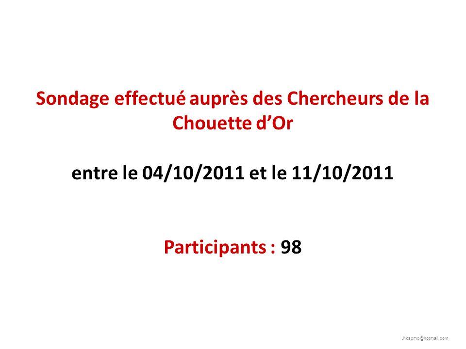 Jtkspmc@hotmail.com Sondage effectué auprès des Chercheurs de la Chouette dOr entre le 04/10/2011 et le 11/10/2011 Participants : 98