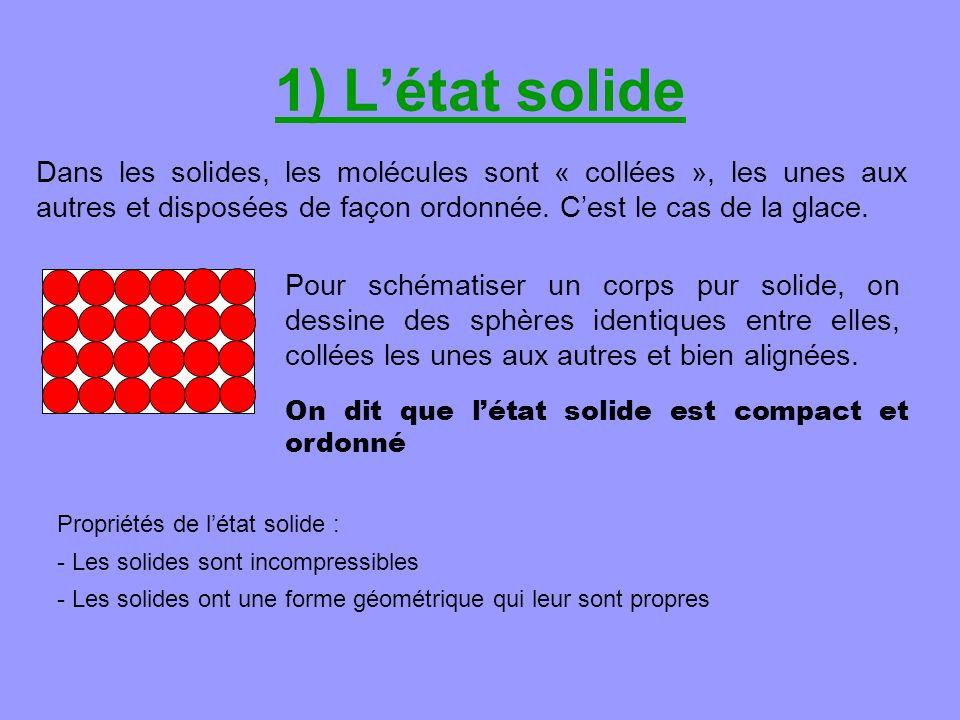 1) Létat solide Dans les solides, les molécules sont « collées », les unes aux autres et disposées de façon ordonnée. Cest le cas de la glace. Pour sc